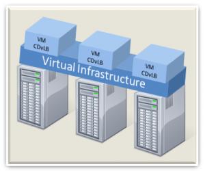 Virtual Infrastructure CBvLB
